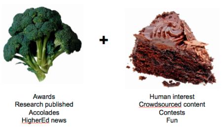 Brocollli and Cake